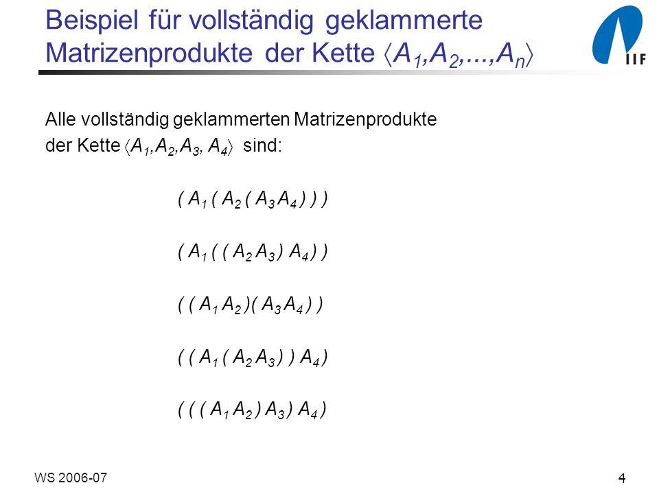 4WS 2006-07 Beispiel für vollständig geklammerte Matrizenprodukte der Kette A 1,A 2,...,A n Alle vollständig geklammerten Matrizenprodukte der Kette A