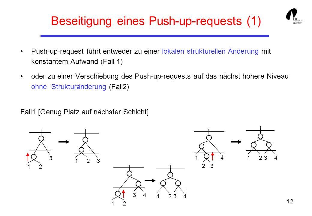 12 Beseitigung eines Push-up-requests (1) Push-up-request führt entweder zu einer lokalen strukturellen Änderung mit konstantem Aufwand (Fall 1) oder zu einer Verschiebung des Push-up-requests auf das nächst höhere Niveau ohne Strukturänderung (Fall2) Fall1 [Genug Platz auf nächster Schicht] 123 12 3 12 34 1234 1 23 4 2314