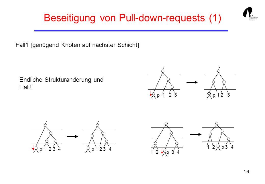 16 Beseitigung von Pull-down-requests (1) 1p231p23 1p234p1234 1p23 4 1234p Fall1 [genügend Knoten auf nächster Schicht] Endliche Strukturänderung und Halt!
