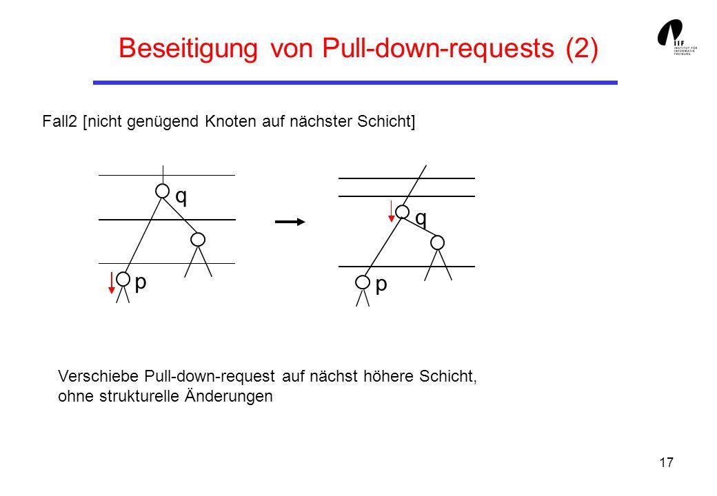 17 Beseitigung von Pull-down-requests (2) p q q p Fall2 [nicht genügend Knoten auf nächster Schicht] Verschiebe Pull-down-request auf nächst höhere Schicht, ohne strukturelle Änderungen