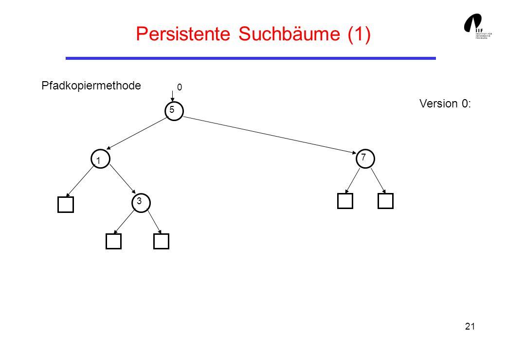 21 Persistente Suchbäume (1) Pfadkopiermethode 5 1 7 3 0 Version 0: