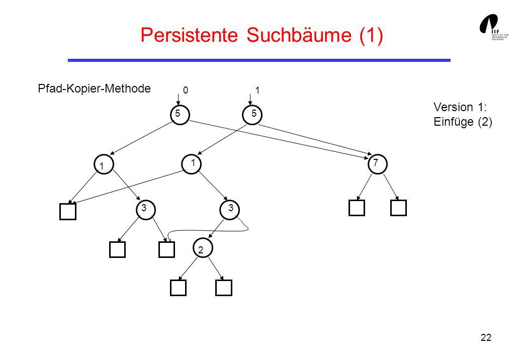 22 Persistente Suchbäume (1) Pfad-Kopier-Methode 55 1 17 33 2 01 Version 1: Einfüge (2)