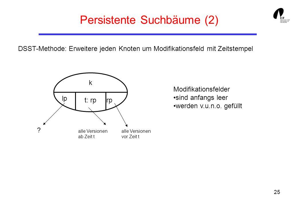 25 Persistente Suchbäume (2) DSST-Methode: Erweitere jeden Knoten um Modifikationsfeld mit Zeitstempel .