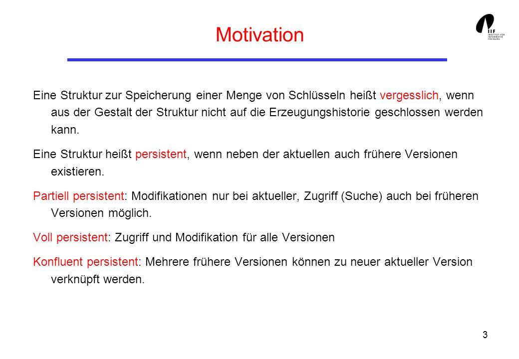 3 Motivation Eine Struktur zur Speicherung einer Menge von Schlüsseln heißt vergesslich, wenn aus der Gestalt der Struktur nicht auf die Erzeugungshistorie geschlossen werden kann.