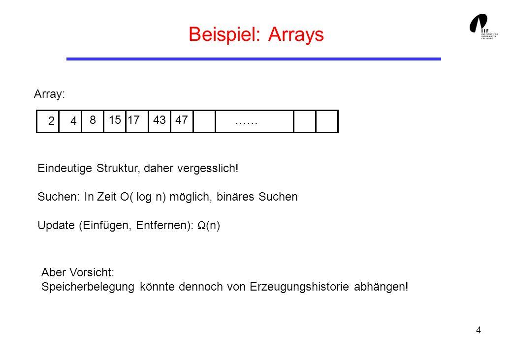 4 Beispiel: Arrays Array: 24 815174347…… Eindeutige Struktur, daher vergesslich.