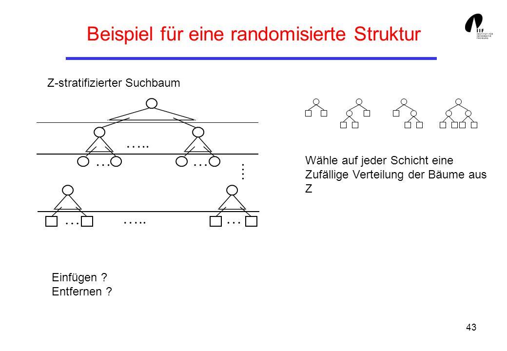 43 Beispiel für eine randomisierte Struktur Z-stratifizierter Suchbaum Wähle auf jeder Schicht eine Zufällige Verteilung der Bäume aus Z Einfügen .