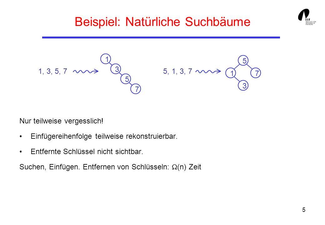 5 Beispiel: Natürliche Suchbäume Nur teilweise vergesslich.