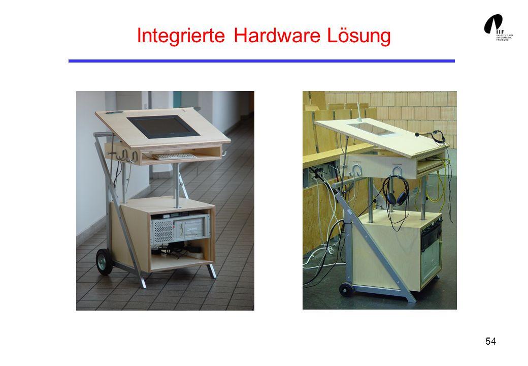 54 Integrierte Hardware Lösung