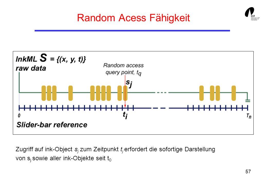 57 Random Acess Fähigkeit Zugriff auf ink-Object s j zum Zeitpunkt t j erfordert die sofortige Darstellung von s j sowie aller ink-Objekte seit t 0
