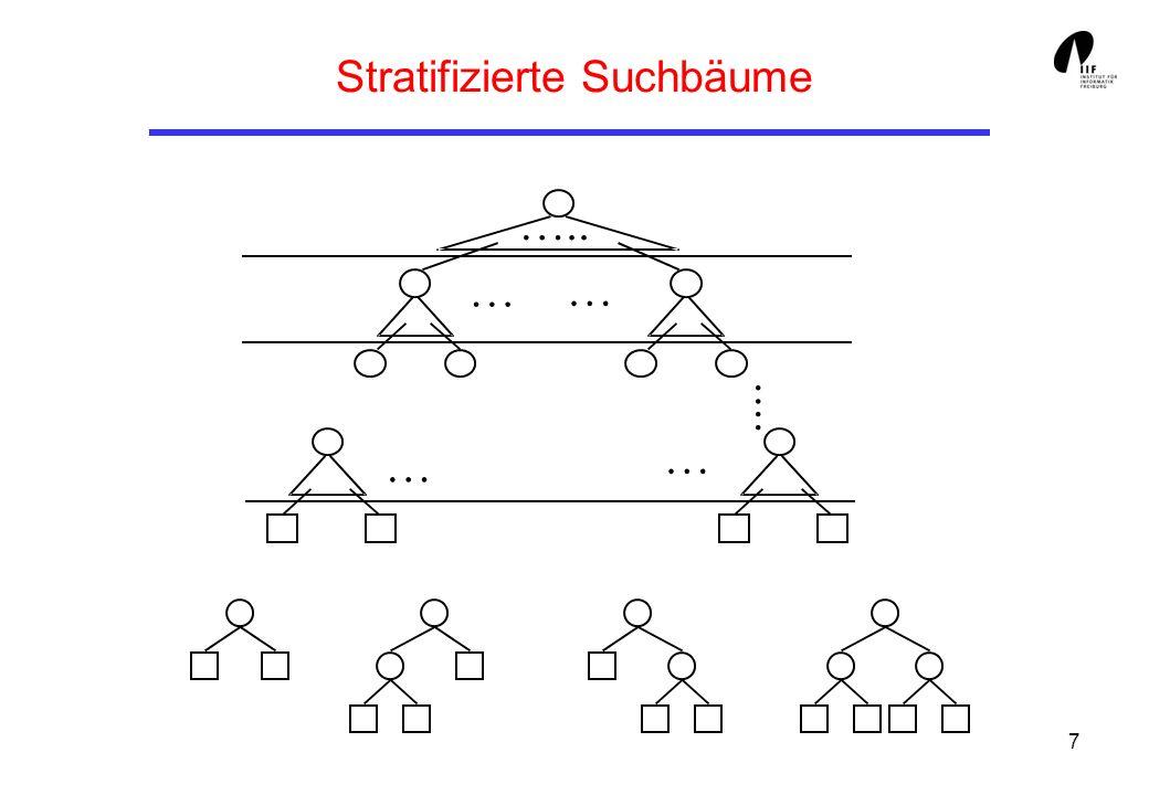 7 Stratifizierte Suchbäume.... ….. … … … …