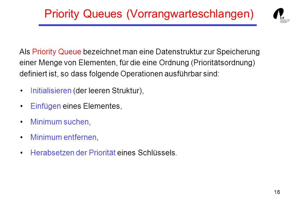 16 Priority Queues (Vorrangwarteschlangen) Initialisieren (der leeren Struktur), Einfügen eines Elementes, Minimum suchen, Minimum entfernen, Herabset