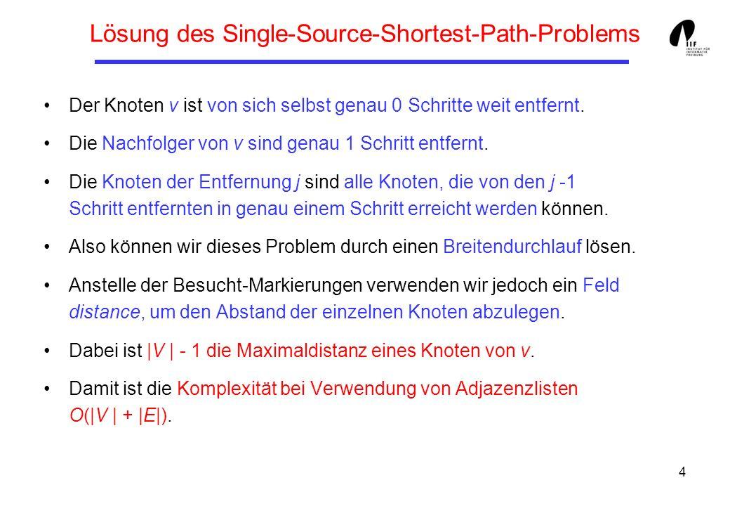 4 Lösung des Single-Source-Shortest-Path-Problems Der Knoten v ist von sich selbst genau 0 Schritte weit entfernt. Die Nachfolger von v sind genau 1 S