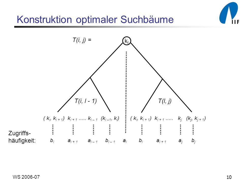 10WS 2006-07 Konstruktion optimaler Suchbäume klkl T(i, j) = T(i, l - 1)T(l, j)................................................