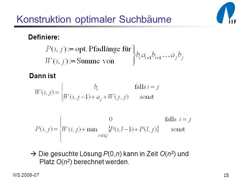 15WS 2006-07 Konstruktion optimaler Suchbäume Definiere: Dann ist Die gesuchte Lösung P(0,n) kann in Zeit O(n 3 ) und Platz O(n 2 ) berechnet werden.