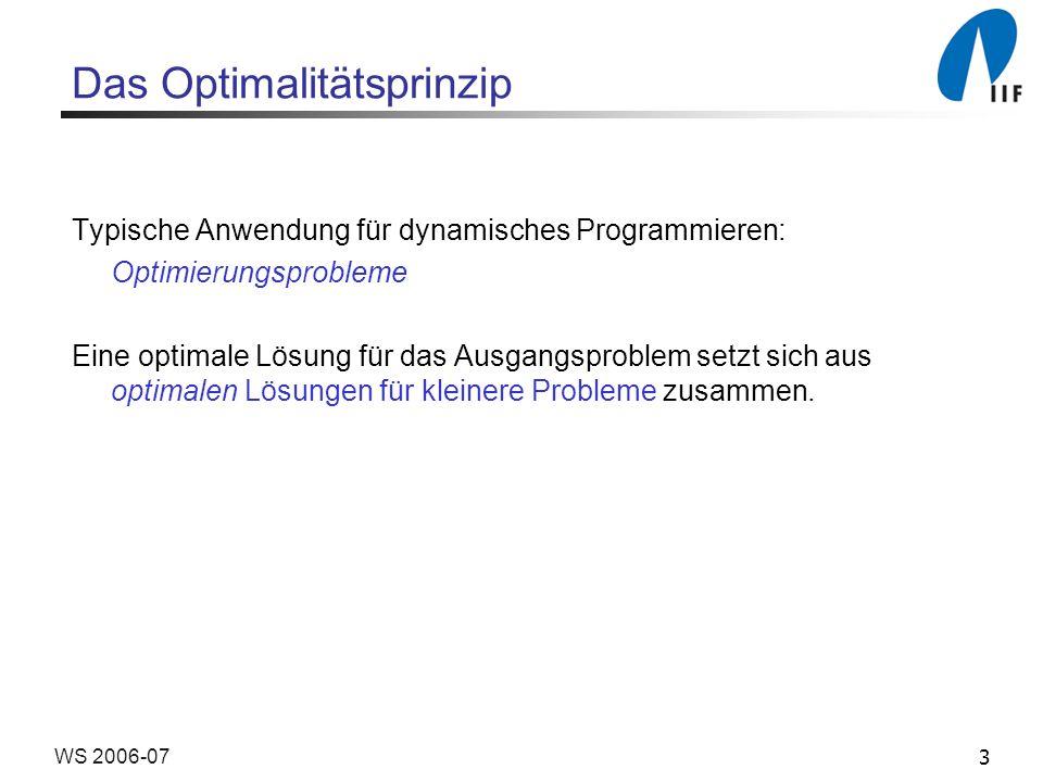 3WS 2006-07 Das Optimalitätsprinzip Typische Anwendung für dynamisches Programmieren: Optimierungsprobleme Eine optimale Lösung für das Ausgangsproblem setzt sich aus optimalen Lösungen für kleinere Probleme zusammen.