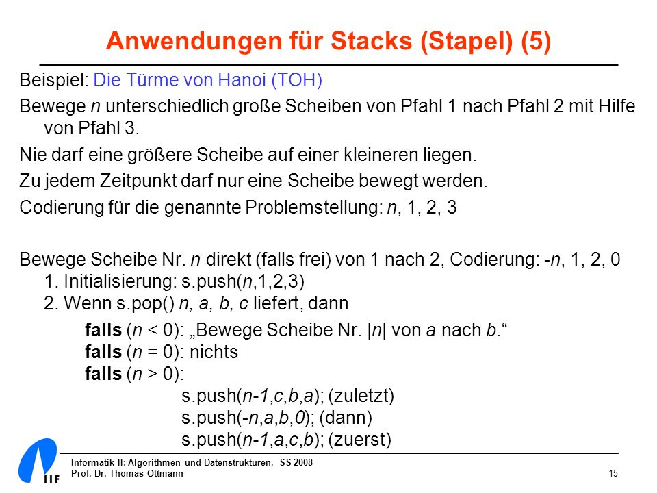 Informatik II: Algorithmen und Datenstrukturen, SS 2008 Prof. Dr. Thomas Ottmann15 Anwendungen für Stacks (Stapel) (5) Beispiel: Die Türme von Hanoi (
