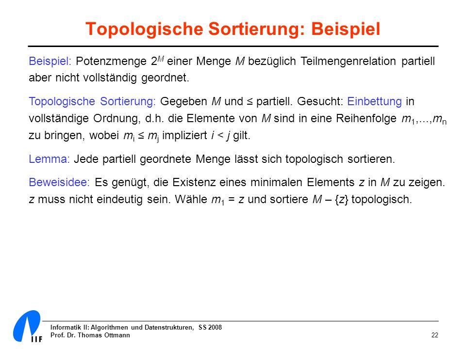 Informatik II: Algorithmen und Datenstrukturen, SS 2008 Prof. Dr. Thomas Ottmann22 Topologische Sortierung: Beispiel Beispiel: Potenzmenge 2 M einer M