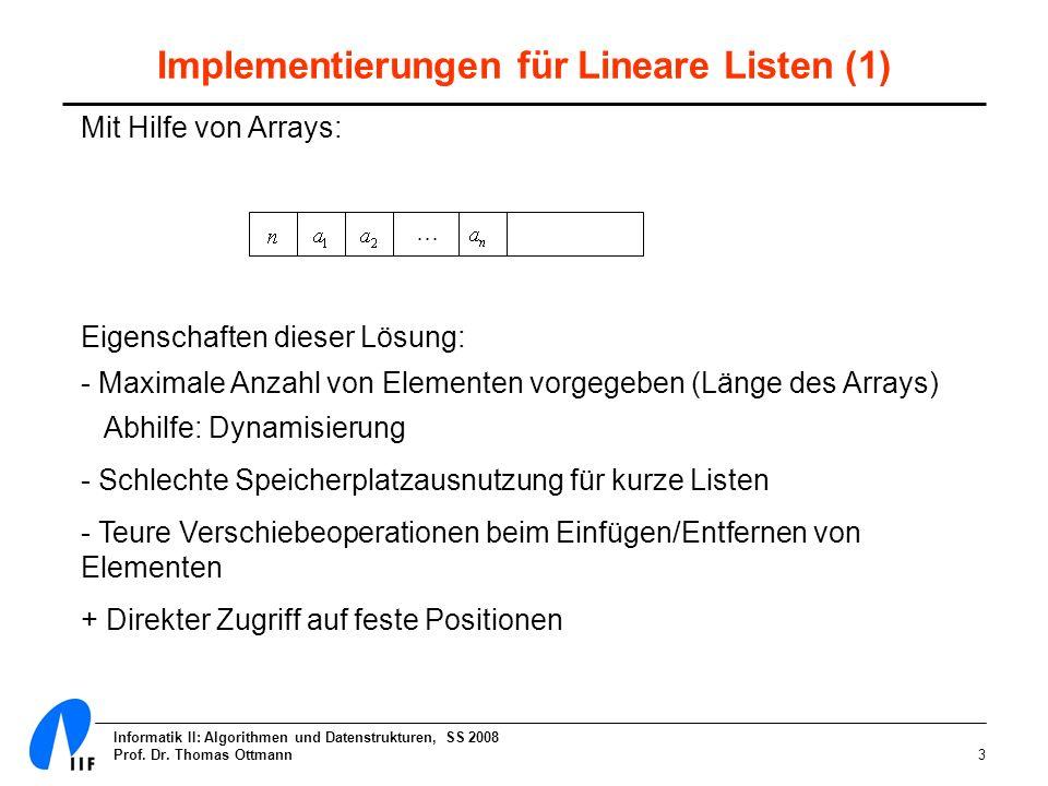 Informatik II: Algorithmen und Datenstrukturen, SS 2008 Prof. Dr. Thomas Ottmann3 Implementierungen für Lineare Listen (1) Mit Hilfe von Arrays: Eigen