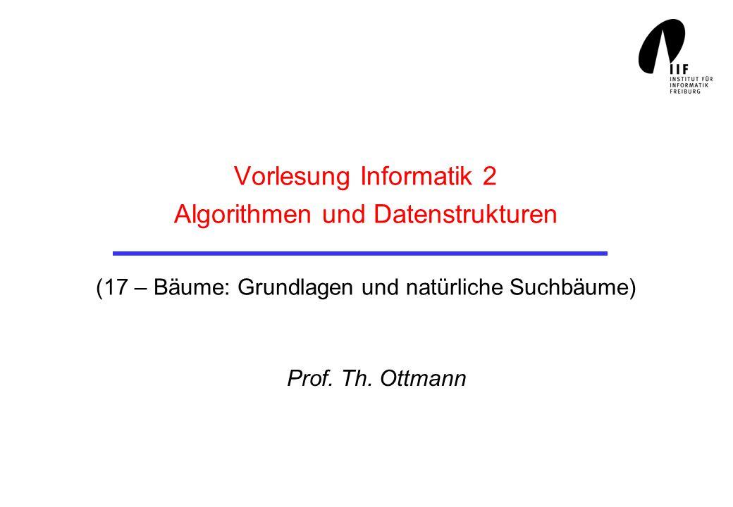 Natürliche Bäume (9) int height (){ return height (root); } int height (SearchNode n){ if (n == null) return 0; else return 1 + Math.max (height (n.left), height (n.right)); } /* Fuege c im Baum ein; gib true zurueck, falls erfolgreich und false, falls schon vorhanden */ boolean insert (int c) { // Fuege c ein; if (root == null){ root = new SearchNode (c); return true; } else return insert (root, c); }