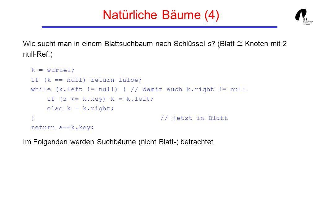 Natürliche Bäume (4) Wie sucht man in einem Blattsuchbaum nach Schlüssel s? (Blatt Knoten mit 2 null-Ref.) k = wurzel; if (k == null) return false; wh