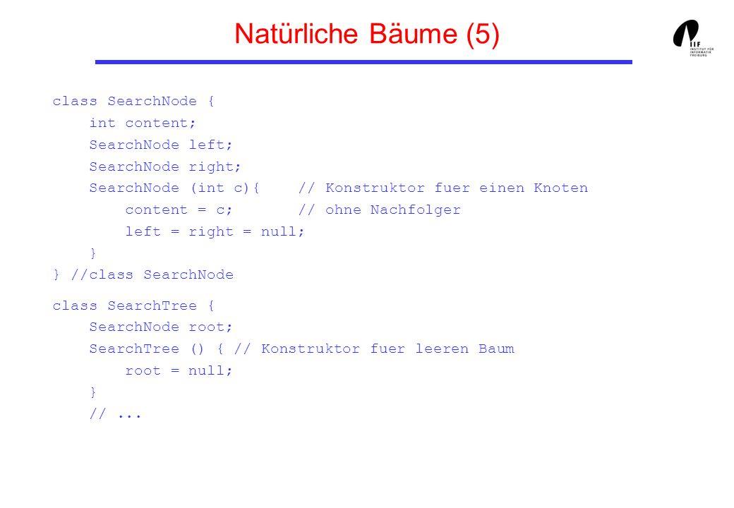 Natürliche Bäume (5) class SearchNode { int content; SearchNode left; SearchNode right; SearchNode (int c){ // Konstruktor fuer einen Knoten content =