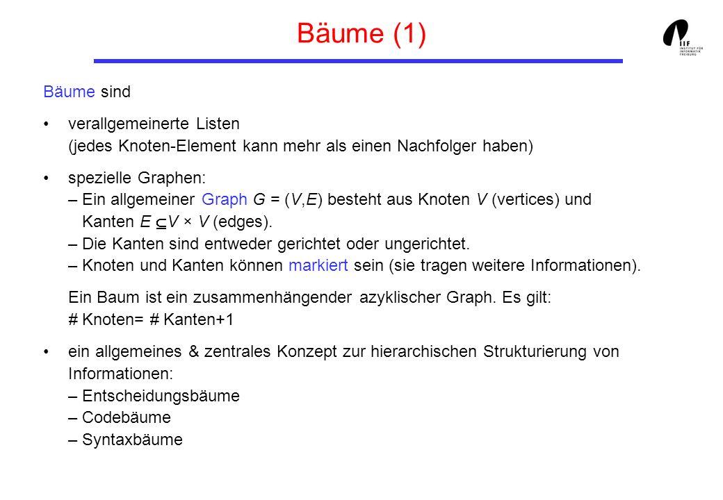 Natürliche Bäume (10) boolean insert (SearchNode n, int c){ while (true){ if (c == n.content) return false; if (c n.content if (n.right == null) { n.right = new SearchNode (c); return true; } else n = n.right; } } }