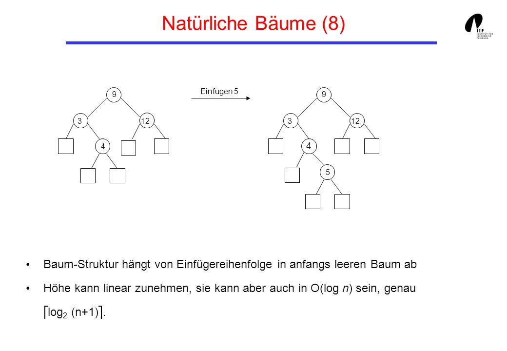 Natürliche Bäume (8) Baum-Struktur hängt von Einfügereihenfolge in anfangs leeren Baum ab Höhe kann linear zunehmen, sie kann aber auch in O(log n) se