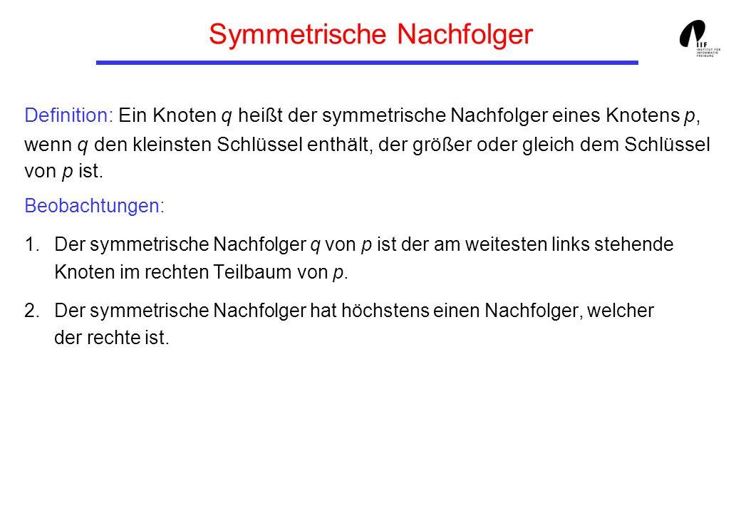 Symmetrische Nachfolger Definition: Ein Knoten q heißt der symmetrische Nachfolger eines Knotens p, wenn q den kleinsten Schlüssel enthält, der größer