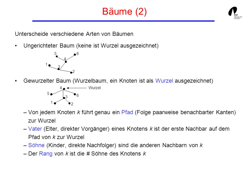 Bäume (3) Gewurzelter Baum: – Wurzel: einziger Knoten ohne Vater – Blätter: Knoten ohne Söhne – innere Knoten: alle Knoten, die kein Blatt sind – Ordnung eines Baumes T: maximaler Rang eines Knotens von T – Der Begriff Baum wird oft als Synonym für Wurzelbaum gebraucht Geordneter Wurzelbaum: Unter den Söhnen jedes Knotens ist eine Ordnung festgelegt, etwa über < -Relation unter Schlüsseln in Knoten Binärbaum: Geordneter Wurzelbaum der Ordnung 2, Söhne werden mit linker Sohn, rechter Sohn bezeichnet Vielwegbaum: geordneter Wurzelbaum der Ordnung > 2 1 < 2 3 <5 < 4 6