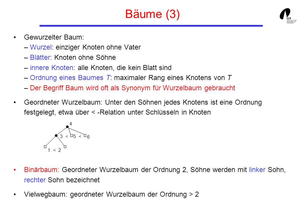 Bäume (4) Exaktere Definition für die Menge M d der geordneten Wurzel-Bäume der Ordnung d (d 1): Ein einzelner Knoten ist in M d Sind t 1,...,t d in M d und ist w ein Knoten, dann ist w mit den Wurzeln von t 1,...,t d als Nachfolgern (v.l.n.r.) ein Baum t.