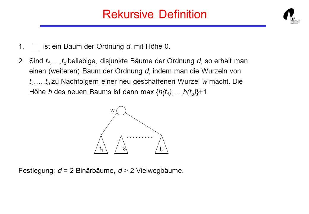 Rekursive Definition 1. ist ein Baum der Ordnung d, mit Höhe 0. 2.Sind t 1,…,t d beliebige, disjunkte Bäume der Ordnung d, so erhält man einen (weiter