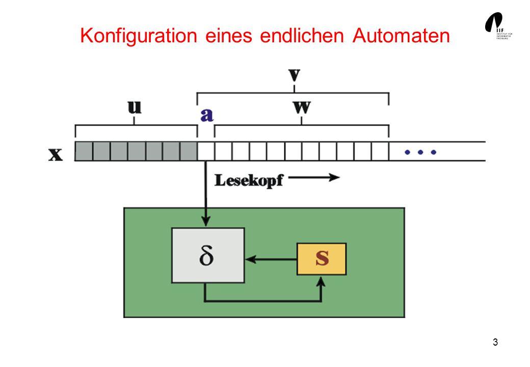 4 Nichtdeterministische endliche Automaten Ein Nichtdeterministischer endlicher Automat (NFA) besteht aus einer endlichen Menge S von Zuständen einer endlichen Menge von Eingabezeichen Einer Menge von Anfangszuständen S 0 S einer Endzustandsmenge F S einer Zustandsübergangsrelation δ S x x S Kurz: A = (S,, δ, S 0, F) δ kann als Menge von Tripeln (s, a, t) oder als Tabelle mit Mengen-Einträgen notiert werden, Bsp.: δ = {(s 0, 0, s 0 ), (s 0, 0, s 1 ), (s 0, 1, s 0 ), (s 1, 1, s 2 ), (s 2, 0, s 3 ), (s 2, 1, s 3 )}
