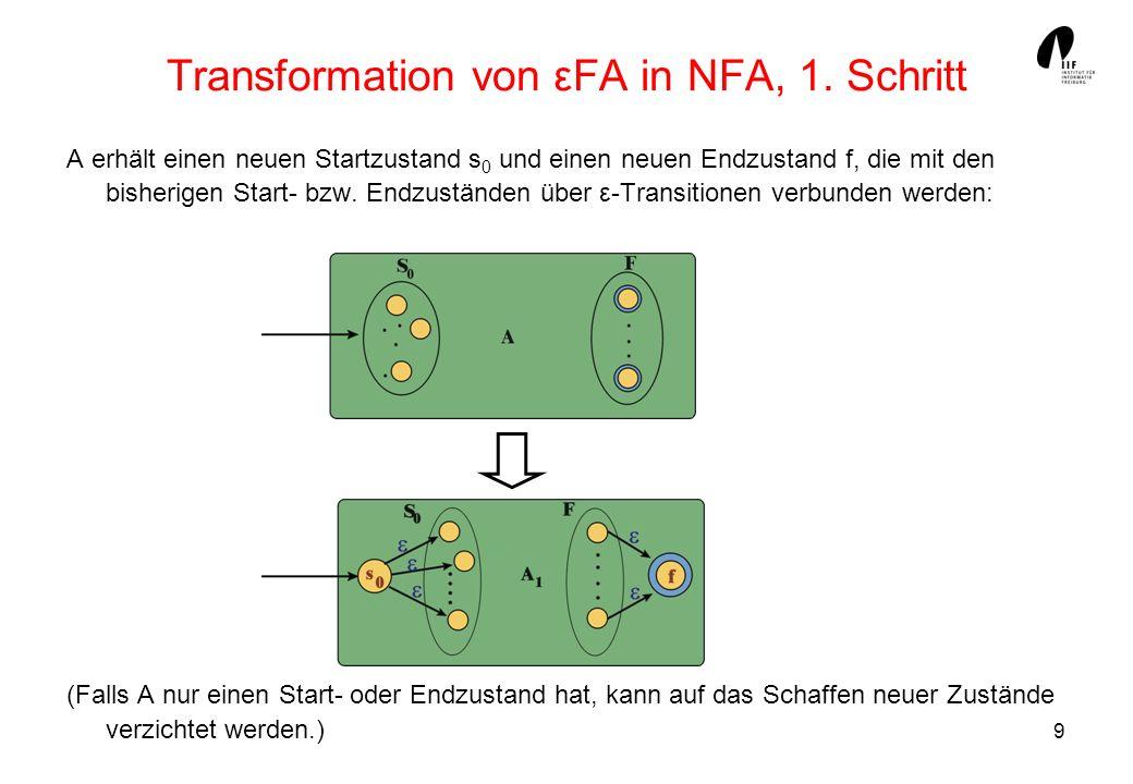 9 Transformation von εFA in NFA, 1. Schritt A erhält einen neuen Startzustand s 0 und einen neuen Endzustand f, die mit den bisherigen Start- bzw. End