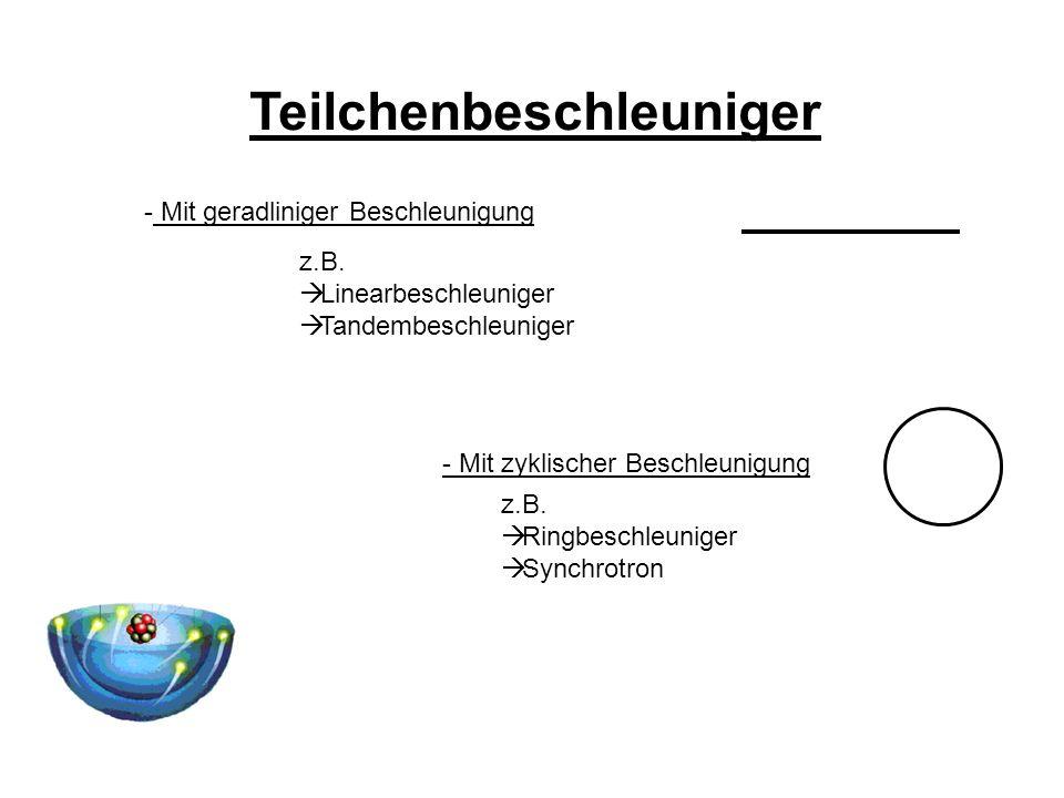 Teilchenbeschleuniger - Mit geradliniger Beschleunigung - Mit zyklischer Beschleunigung z.B. Linearbeschleuniger Tandembeschleuniger z.B. Ringbeschleu