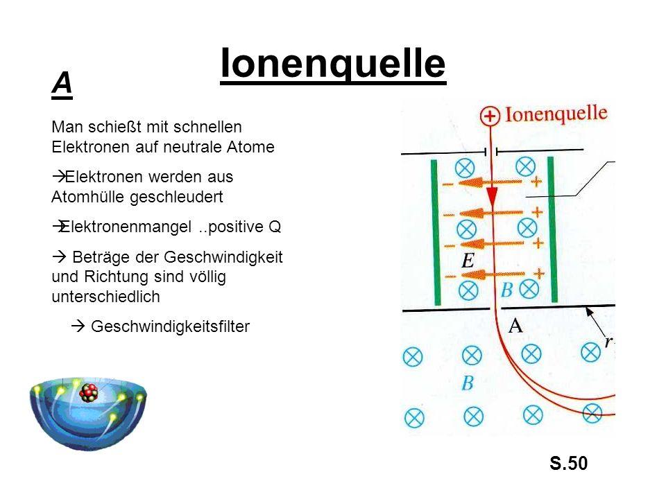 Ionenquelle S.50 Man schießt mit schnellen Elektronen auf neutrale Atome Elektronen werden aus Atomhülle geschleudert Elektronenmangel..positive Q Beträge der Geschwindigkeit und Richtung sind völlig unterschiedlich Geschwindigkeitsfilter A