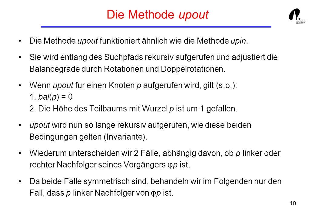 10 Die Methode upout Die Methode upout funktioniert ähnlich wie die Methode upin. Sie wird entlang des Suchpfads rekursiv aufgerufen und adjustiert di