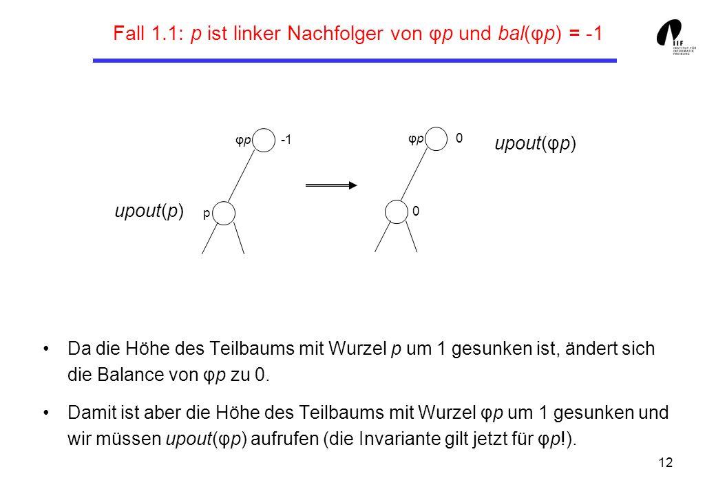 12 Fall 1.1: p ist linker Nachfolger von φp und bal(φp) = -1 Da die Höhe des Teilbaums mit Wurzel p um 1 gesunken ist, ändert sich die Balance von φp