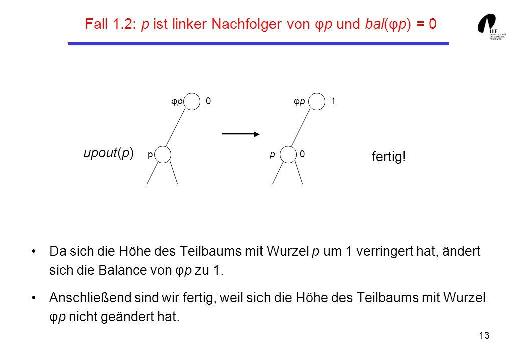 13 Fall 1.2: p ist linker Nachfolger von φp und bal(φp) = 0 Da sich die Höhe des Teilbaums mit Wurzel p um 1 verringert hat, ändert sich die Balance v