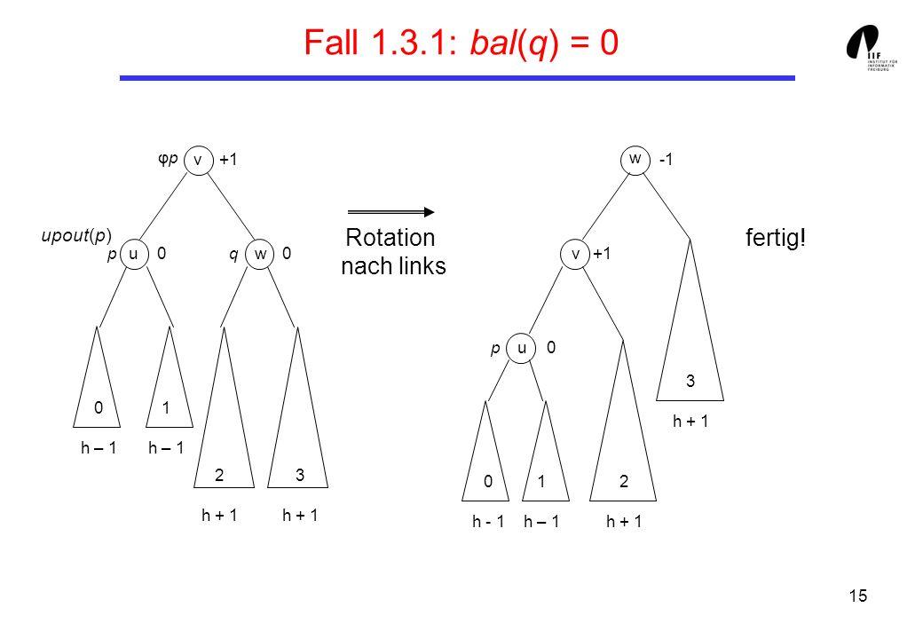15 Fall 1.3.1: bal(q) = 0 Rotation nach links fertig! up w 2 h + 1 3 h + 1 v+1 0 h - 1 1 h – 1 0 φpφp +1 0u v 3 h + 1 wq 0 h – 1 1 h – 1 p 2 h + 1 0 u