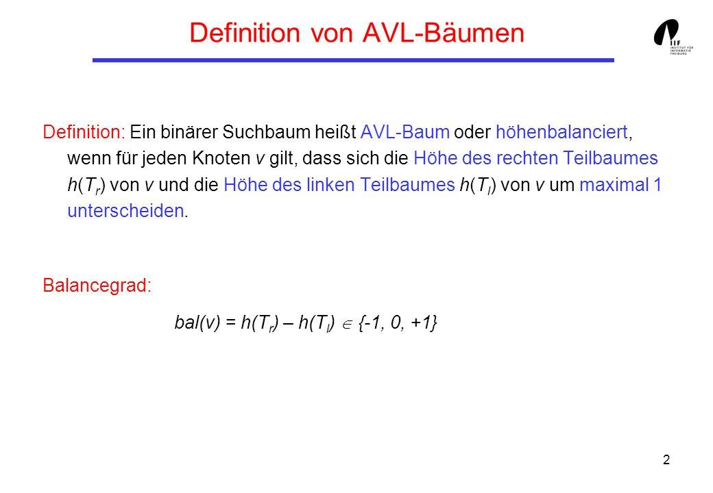2 Definition von AVL-Bäumen Definition: Ein binärer Suchbaum heißt AVL-Baum oder höhenbalanciert, wenn für jeden Knoten v gilt, dass sich die Höhe des