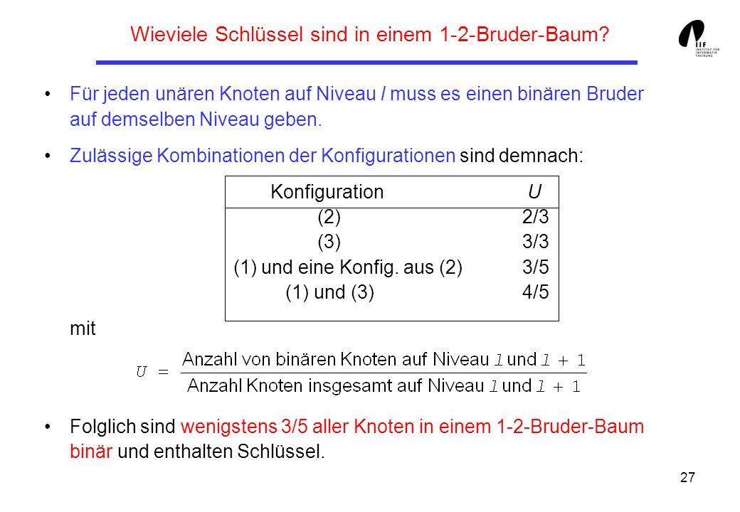 27 Wieviele Schlüssel sind in einem 1-2-Bruder-Baum? Für jeden unären Knoten auf Niveau l muss es einen binären Bruder auf demselben Niveau geben. Zul