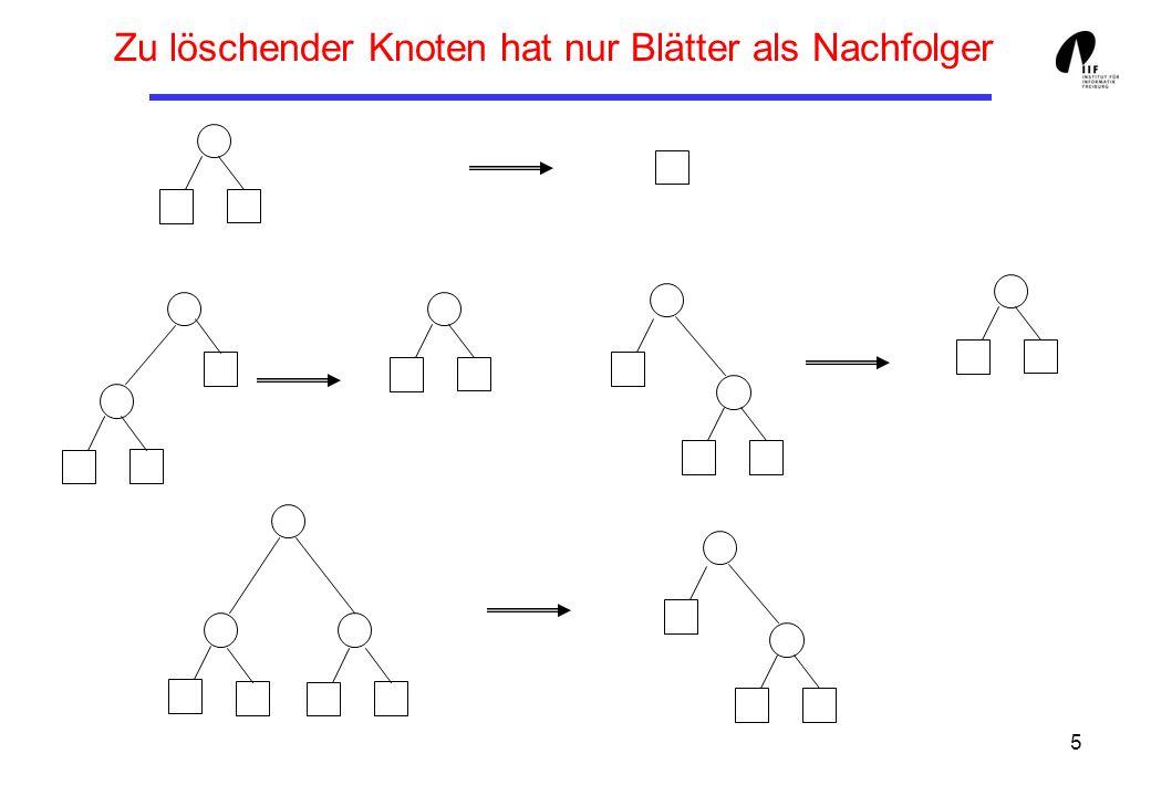 6 Der zu löschende Knoten hat nur Blätter als Nachfolger Höhe {1, 2} Fall1: Höhe = 1: Fertig!