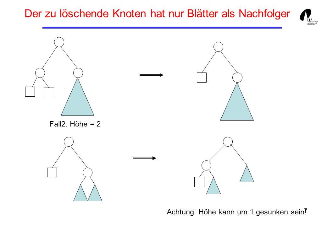 28 Konsequenzen Offensichtlich werden beim Einfügen von n Schlüsseln in einen anfangs leeren Teilbaum höchstens 5/3 * n Knoten erzeugt.