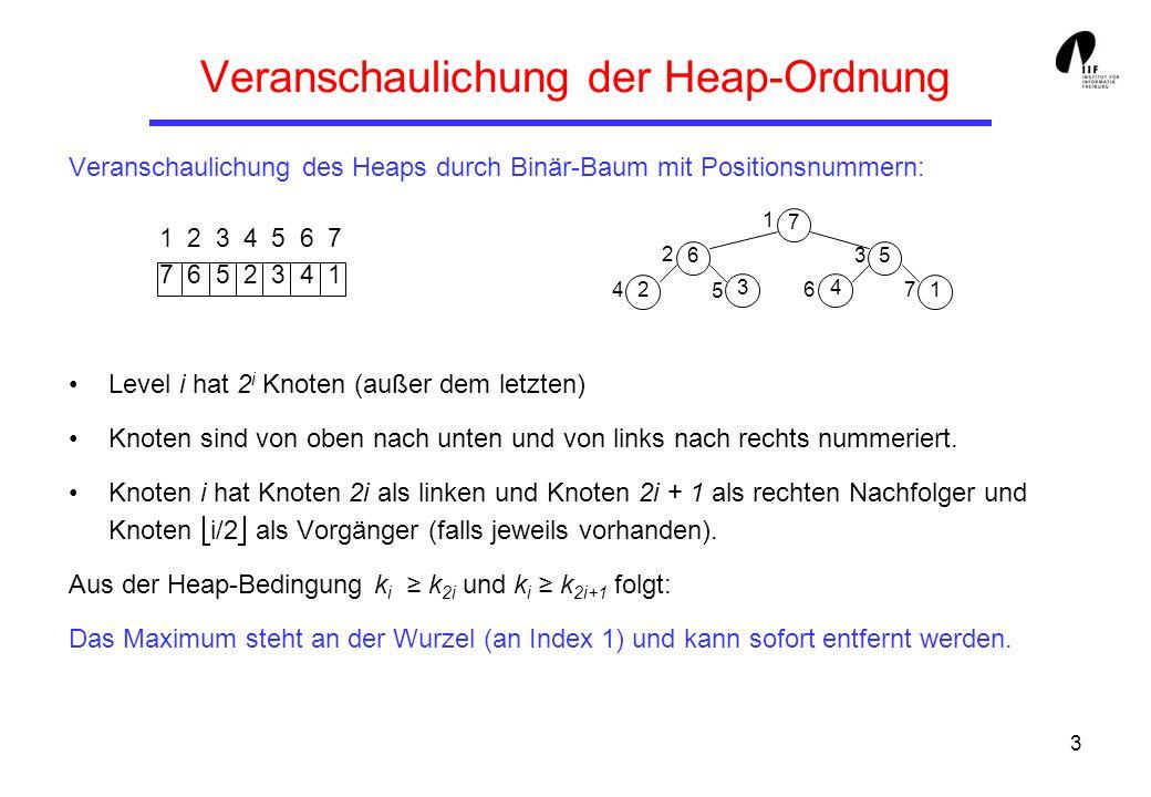 3 Veranschaulichung der Heap-Ordnung Veranschaulichung des Heaps durch Binär-Baum mit Positionsnummern: Level i hat 2 i Knoten (außer dem letzten) Kno