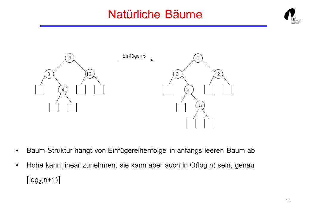 11 Natürliche Bäume Baum-Struktur hängt von Einfügereihenfolge in anfangs leeren Baum ab Höhe kann linear zunehmen, sie kann aber auch in O(log n) sei