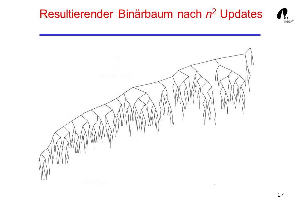27 Resultierender Binärbaum nach n 2 Updates