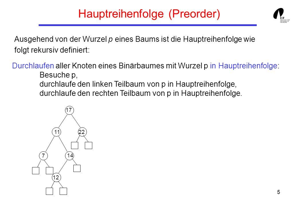 5 Hauptreihenfolge (Preorder) Ausgehend von der Wurzel p eines Baums ist die Hauptreihenfolge wie folgt rekursiv definiert: Durchlaufen aller Knoten e