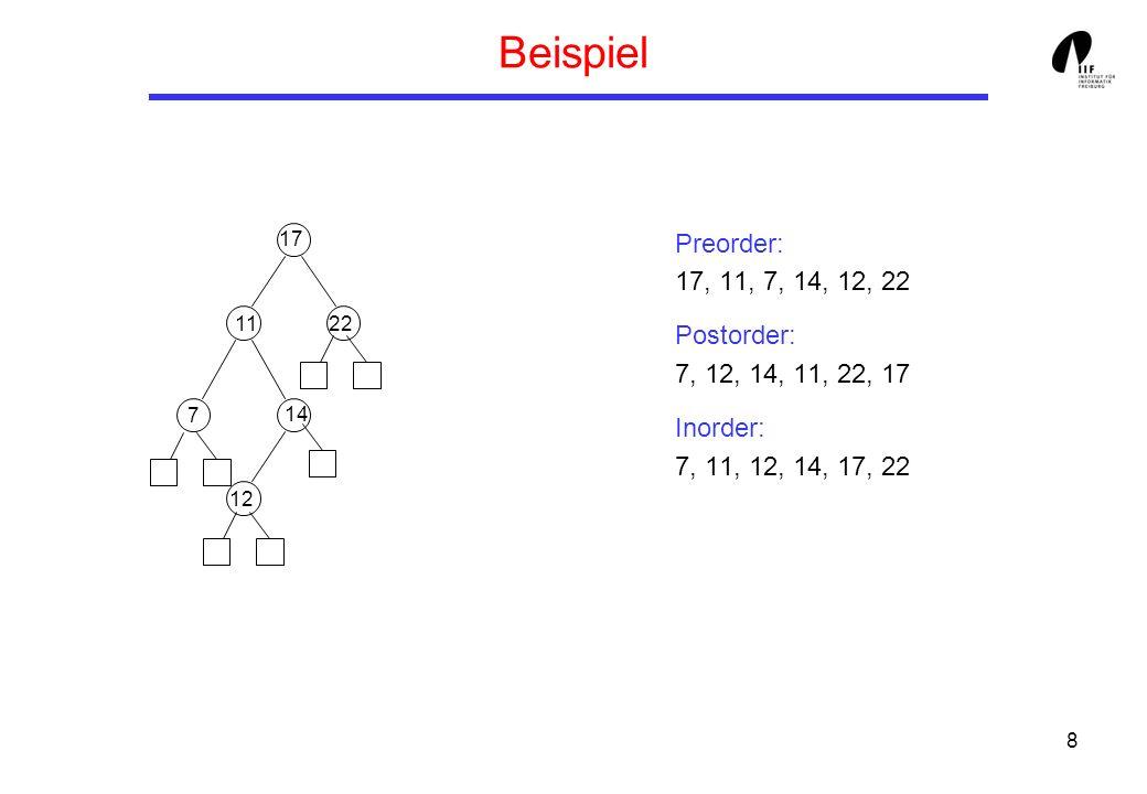 8 Beispiel Preorder: 17, 11, 7, 14, 12, 22 Postorder: 7, 12, 14, 11, 22, 17 Inorder: 7, 11, 12, 14, 17, 22 17 1122 7 14 12
