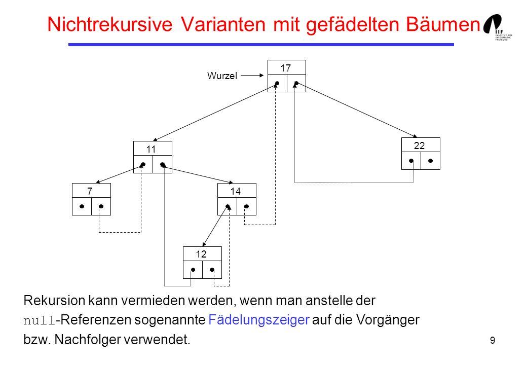 9 Nichtrekursive Varianten mit gefädelten Bäumen Rekursion kann vermieden werden, wenn man anstelle der null -Referenzen sogenannte Fädelungszeiger au