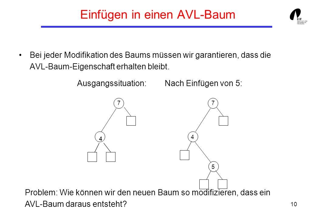 10 Einfügen in einen AVL-Baum Bei jeder Modifikation des Baums müssen wir garantieren, dass die AVL-Baum-Eigenschaft erhalten bleibt.